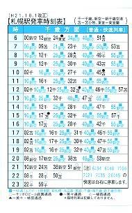 札幌車站時刻表-1