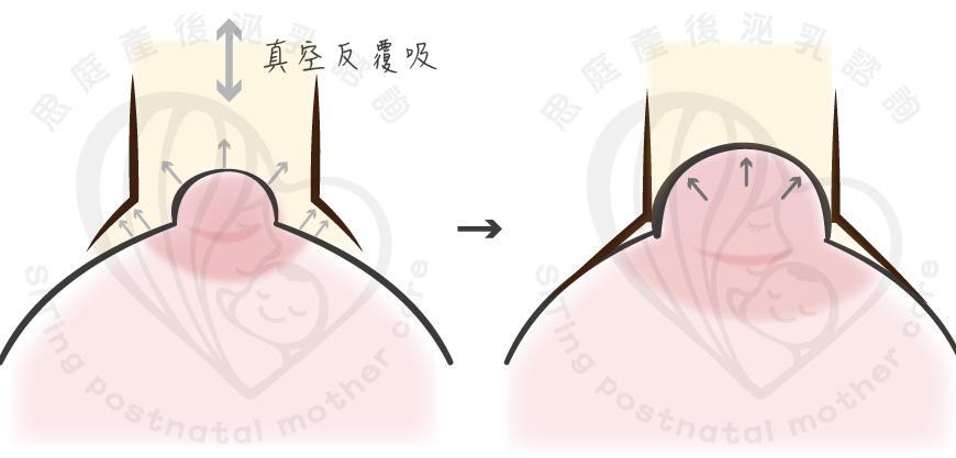 吸乳器罩杯-04.jpg