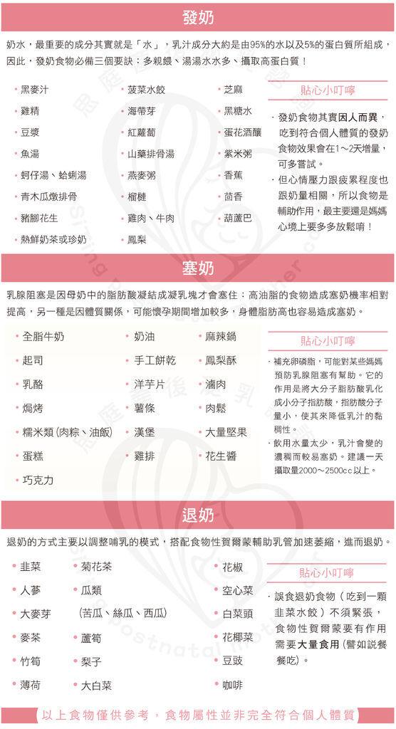 食物大剖析-01.jpg