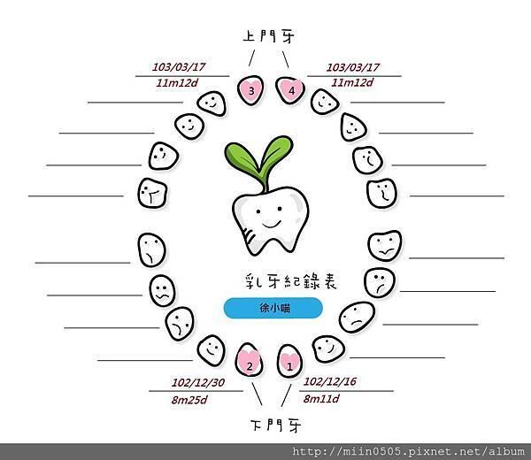 乳牙紀錄-2