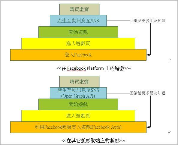 Facebook_Credits.JPG