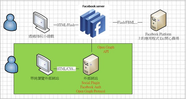 FB_OpenGraph.jpg