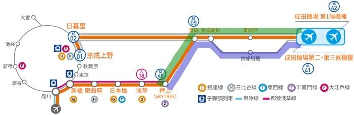 京成電鐵 京成電鉄