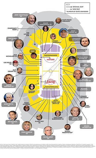 04_lakers-infographic-a-p.jpg