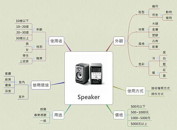 (2012-08-03)Speaker