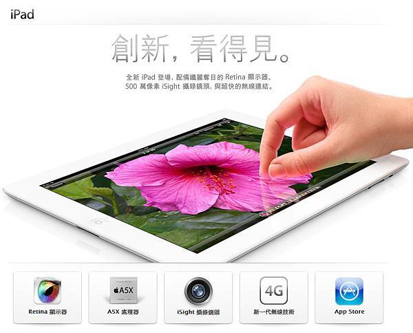 the new ipad-2