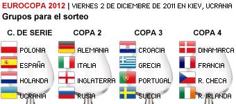 Euro2012抽簽-20111202.jpg