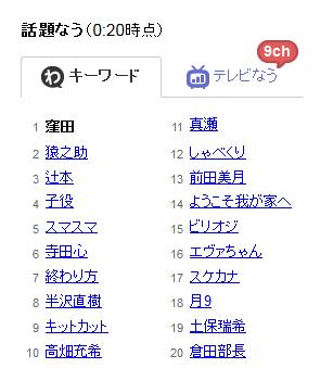 20150615-Yahoo關鍵字2