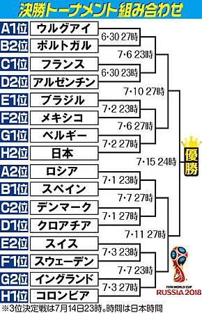 20180629-16強