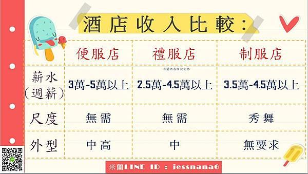 酒店收入-米蘭PTT015.jpg