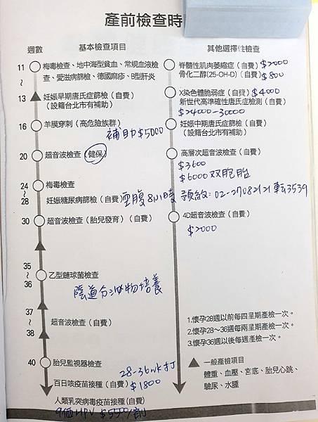 20190608_產檢排程