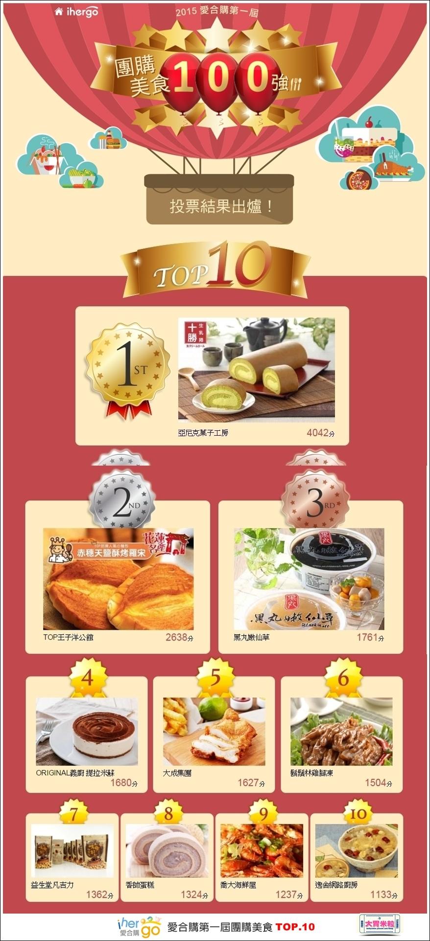 Ihergo愛合購第一屆2015宅配團購美食十強@大胃米粒0002.jpg