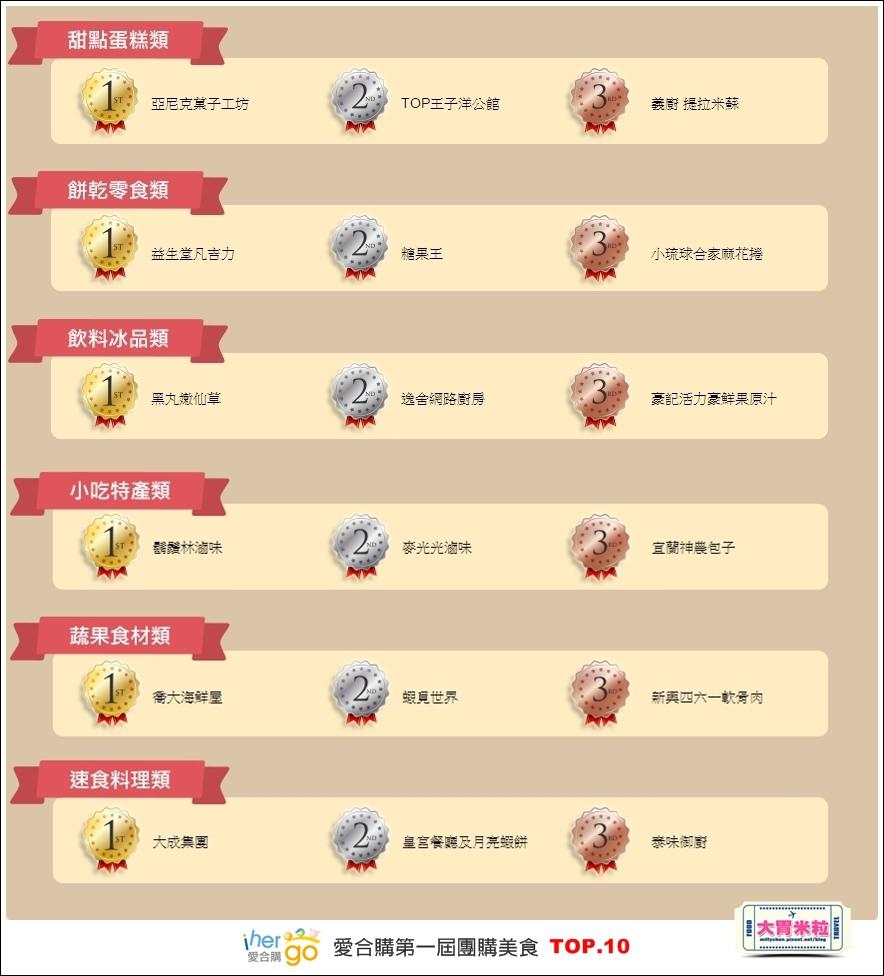 Ihergo愛合購第一屆2015宅配團購美食十強@大胃米粒0069.jpg