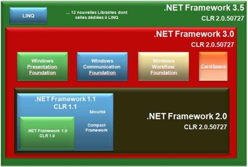 framework35.jpg