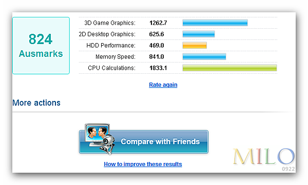 MILO_2012.01.18_09h36m48s_007_Benchmark Results.png
