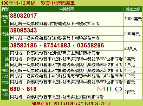 MILO201201121191503.png