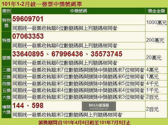 2012-_MILO0922104340