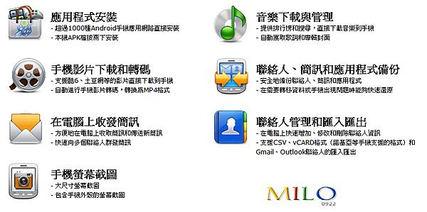 MILO201204121165950