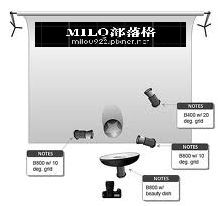 MILO201206121120436