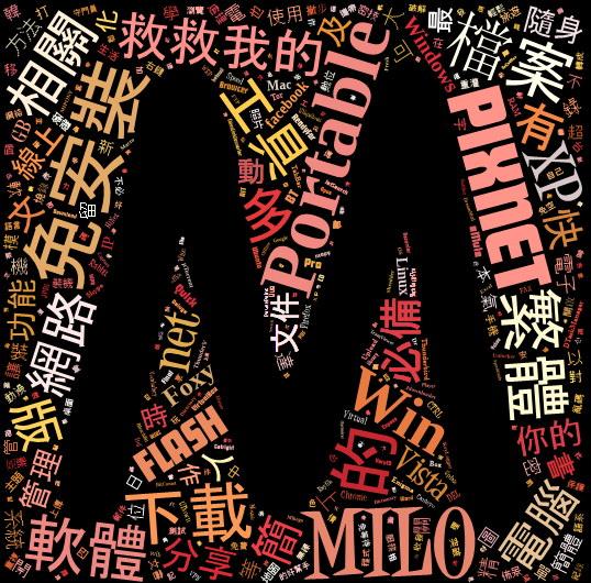 MILO201208121100347
