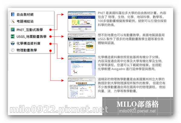 milo0922.pixnet.net_19h57m07s
