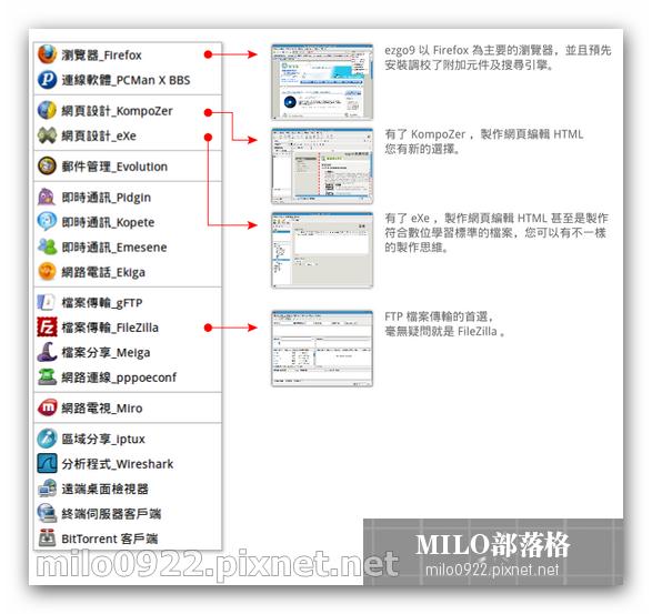 milo0922.pixnet.net_19h56m16s