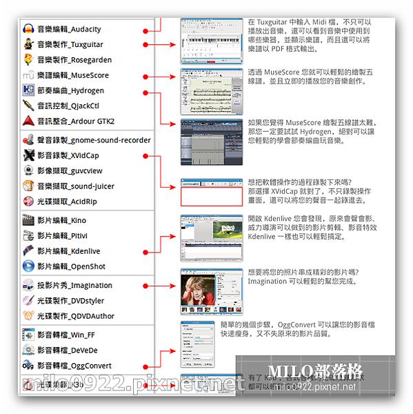 milo0922.pixnet.net_19h55m54s