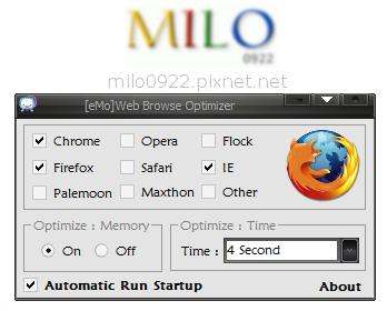 MILO201307121195838