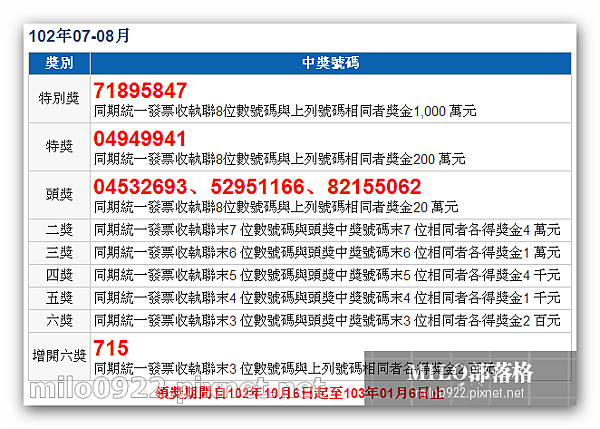 milo0922.pixnet.net_17h35m59s