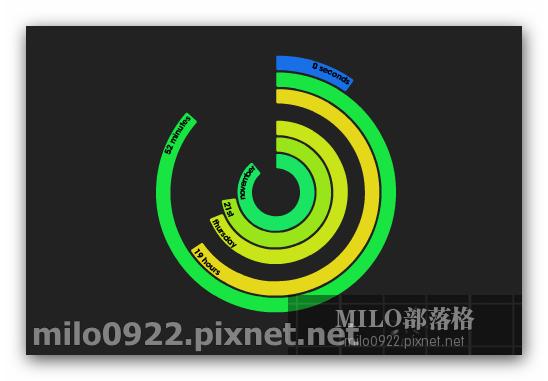 milo0922.pixnet.net_19h52m05s