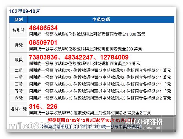 milo0922.pixnet.net_19h15m45s