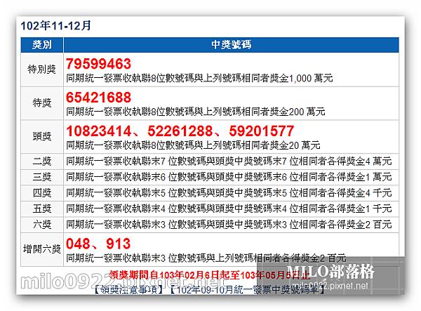 milo0922.pixnet.net_14h39m49s