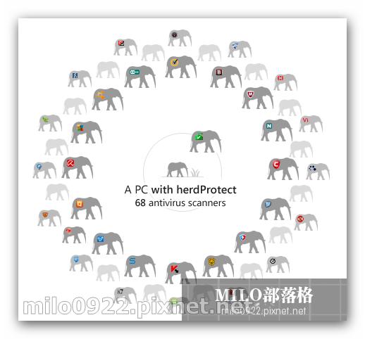 milo0922.pixnet.net_19h14m12s