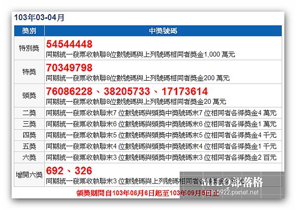 milo0922.pixnet.net__005_00219