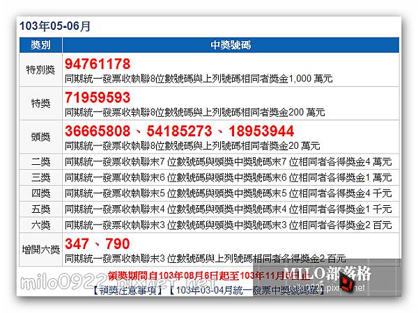 milo0922.pixnet.net__009_00223