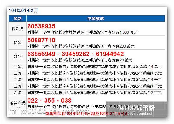 milo0922.pixnet.net__026__026