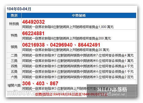 tttttttttmilo0922.pixnet.net__008_00688