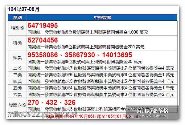 milo0922.pixnet.net__012__012
