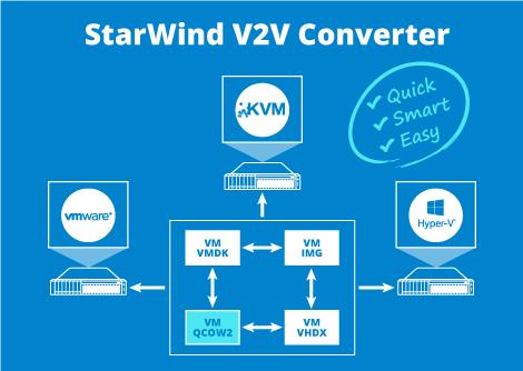 starwind_v2v_converter_new_july_20151