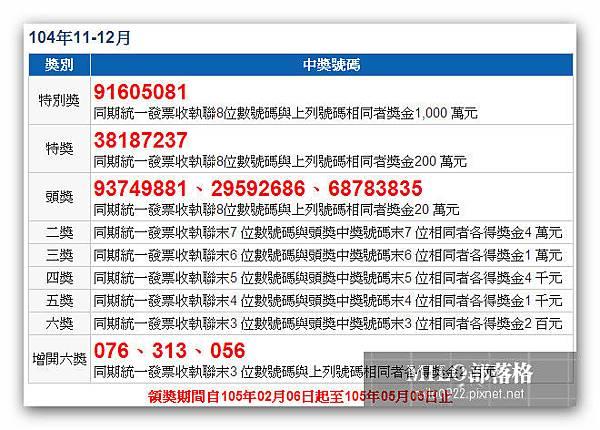 milo0922.pixnet.net__003_01908