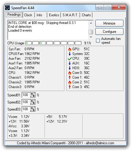 SpeedFan_4.33