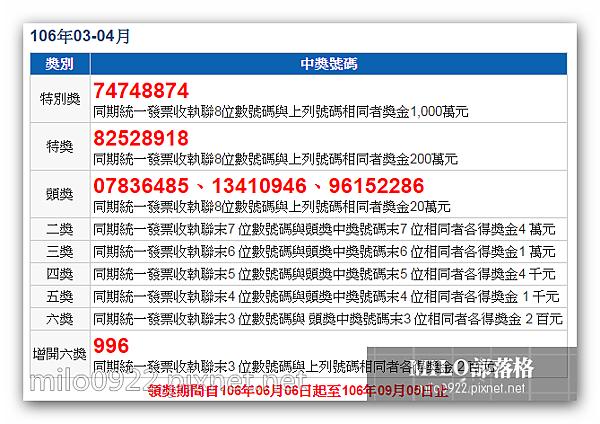 milo0922.pixnet.net__001_00210