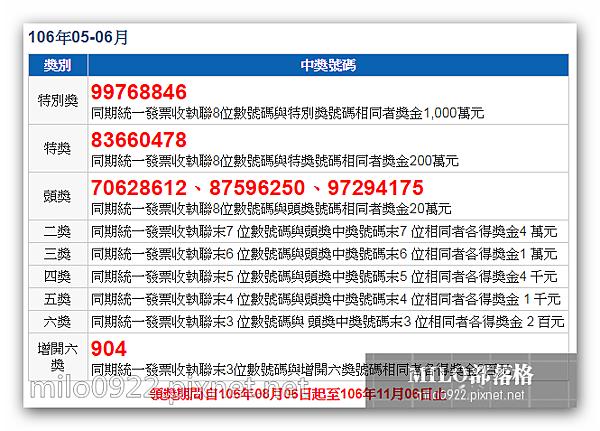milo0922.pixnet.net__004_00276