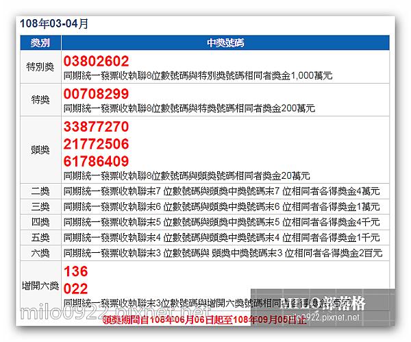 milo0922.pixnet.net__002_00586