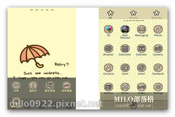 Rainy Theme黃衣雨天  milo0922.pixnet.net__006_00319