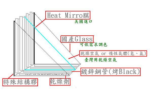 圖解節能玻璃.jpg