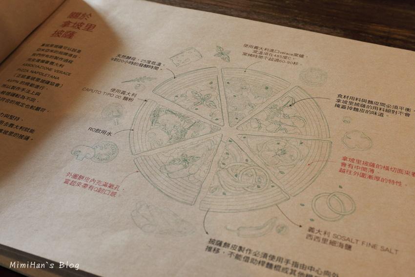 亞米亞米拿坡里披薩-14.jpg