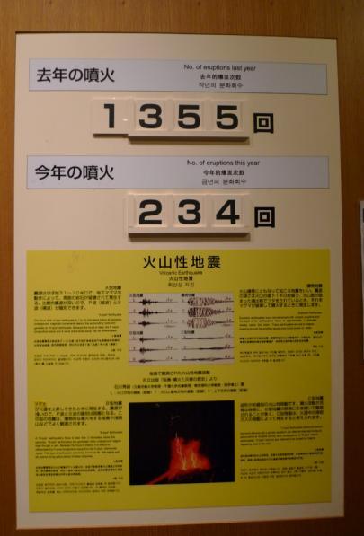 20120210 櫻島 觀光案內所-4