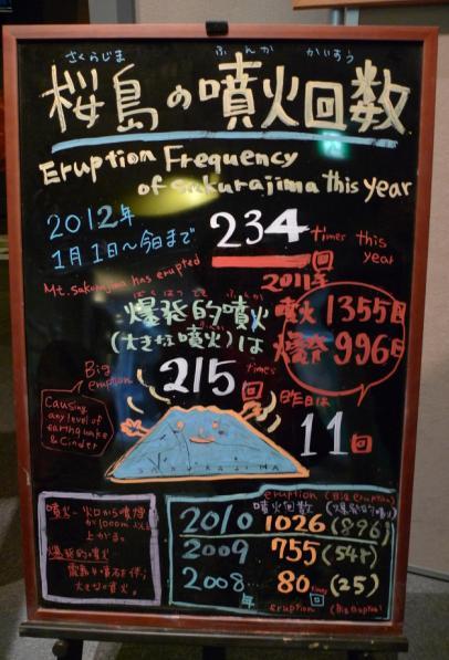 20120210 櫻島 觀光案內所-2