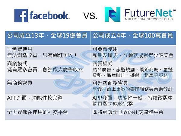 FB VS FN2.jpg